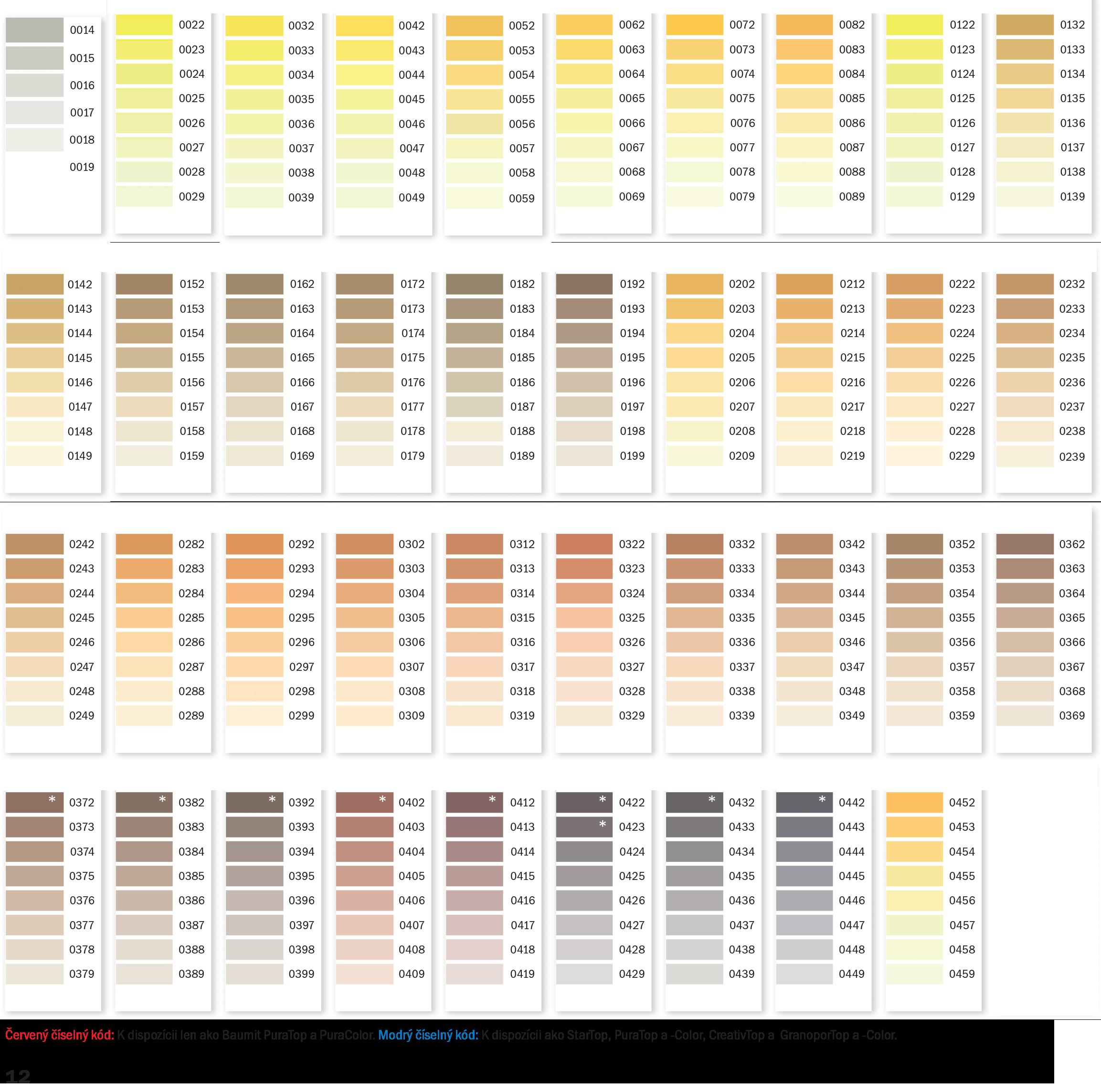 Baumit SilikonTop vzorkovník fasádnych farieb, odtiene Baumit Life, najlacnejšie