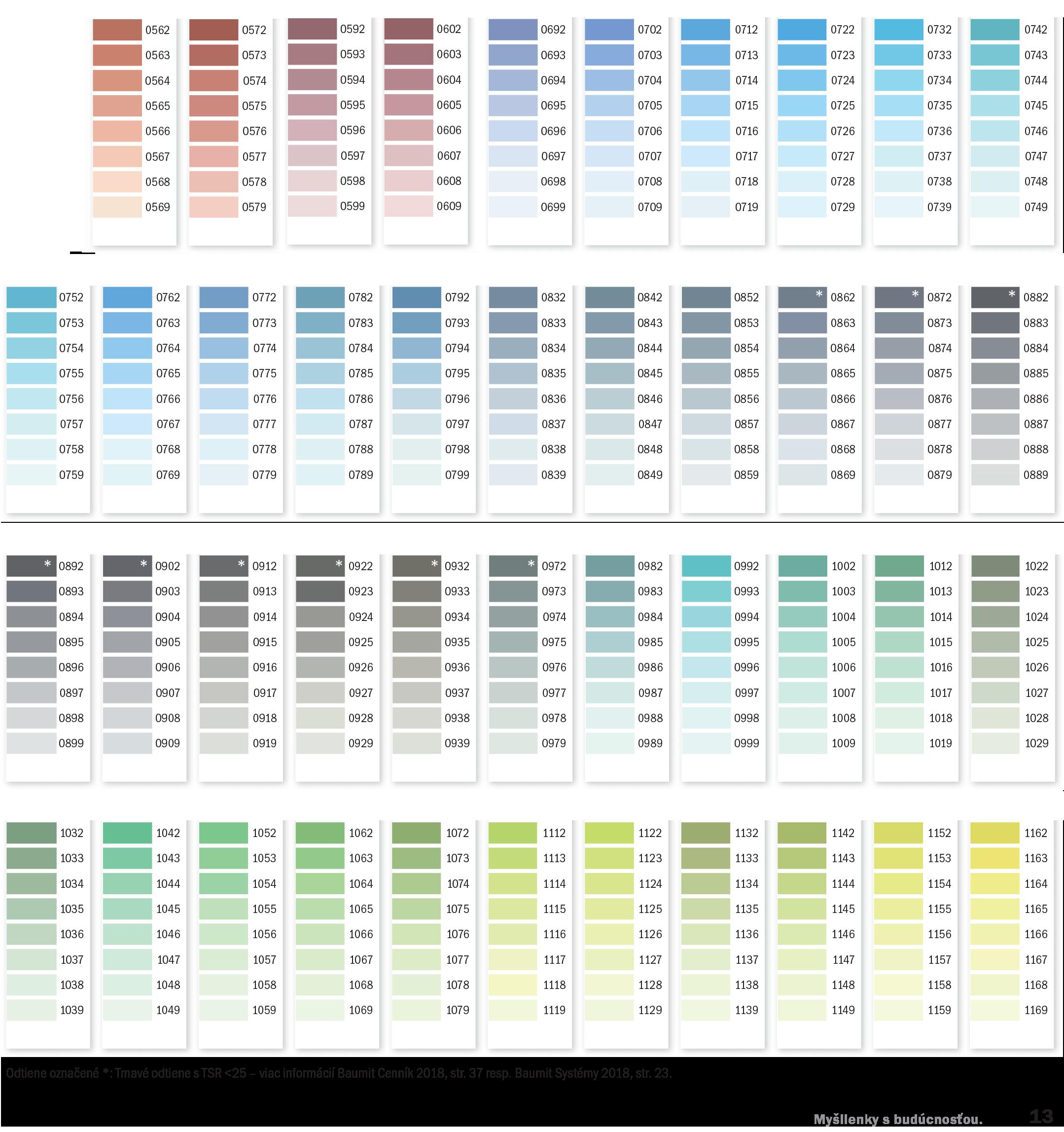 Baumit SilikonTop vzorkovník fasádnych farieb, odtiene Baumit Life, najlepšie ceny